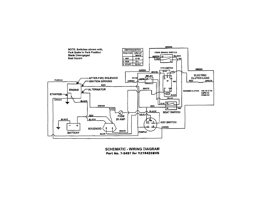 medium resolution of briggs and stratton electrical wiring together with 18 hp vanguard