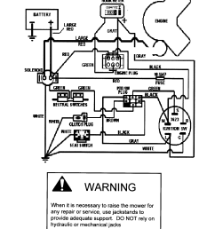 60 swisher mower wiring diagram basic electronics wiring diagramwiring diagram for swisher t1260 wiring diagramswisher pull [ 1696 x 2200 Pixel ]