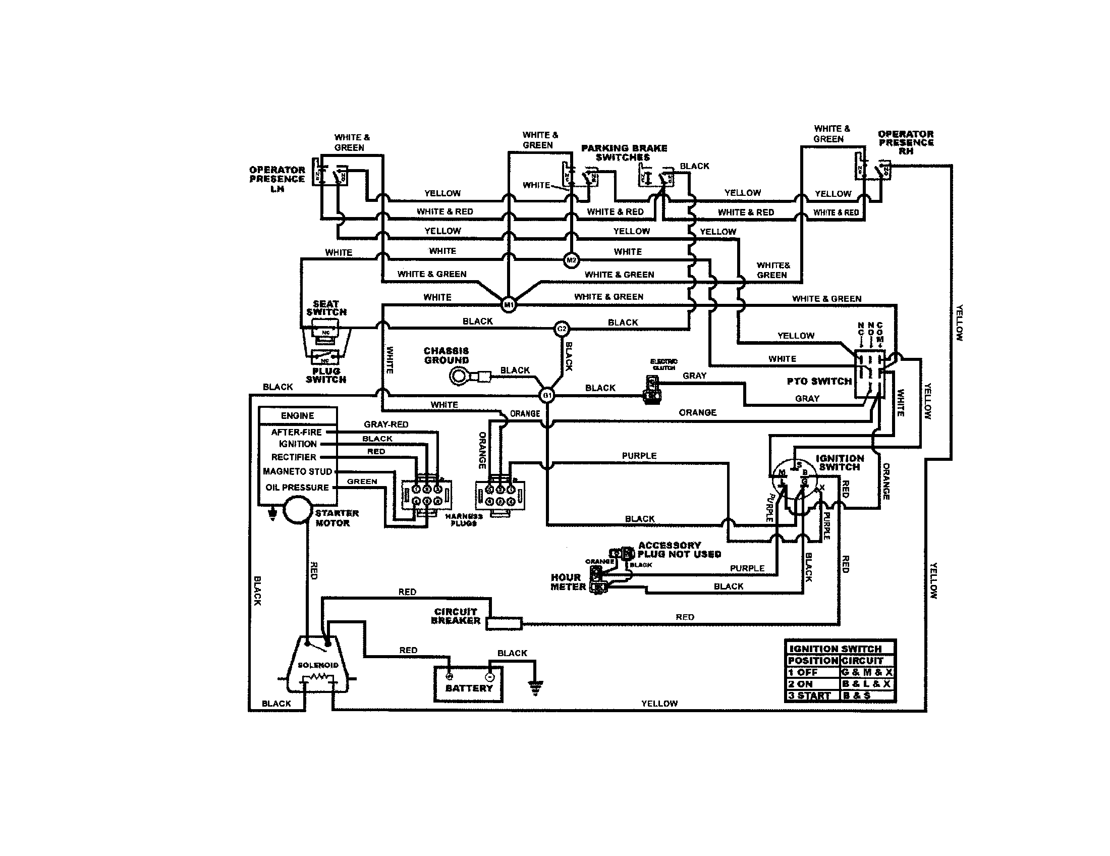 WIRING SCHEMATIC 20 HP Diagram & Parts List for Model