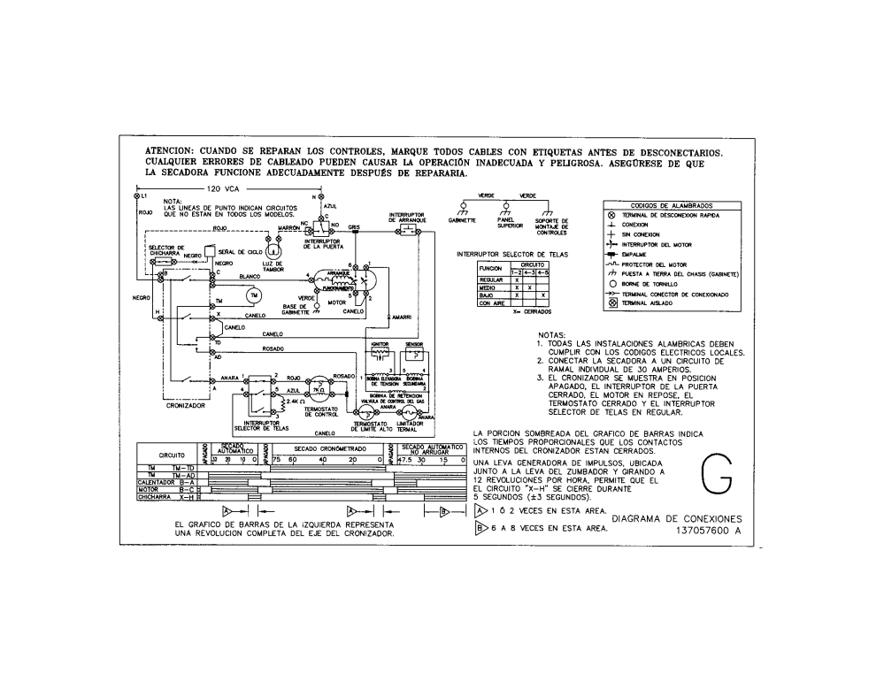 medium resolution of white westinghouse model sgr351hs1 residential dryer genuine parts wiring circuits westinghouse wiring diagrams