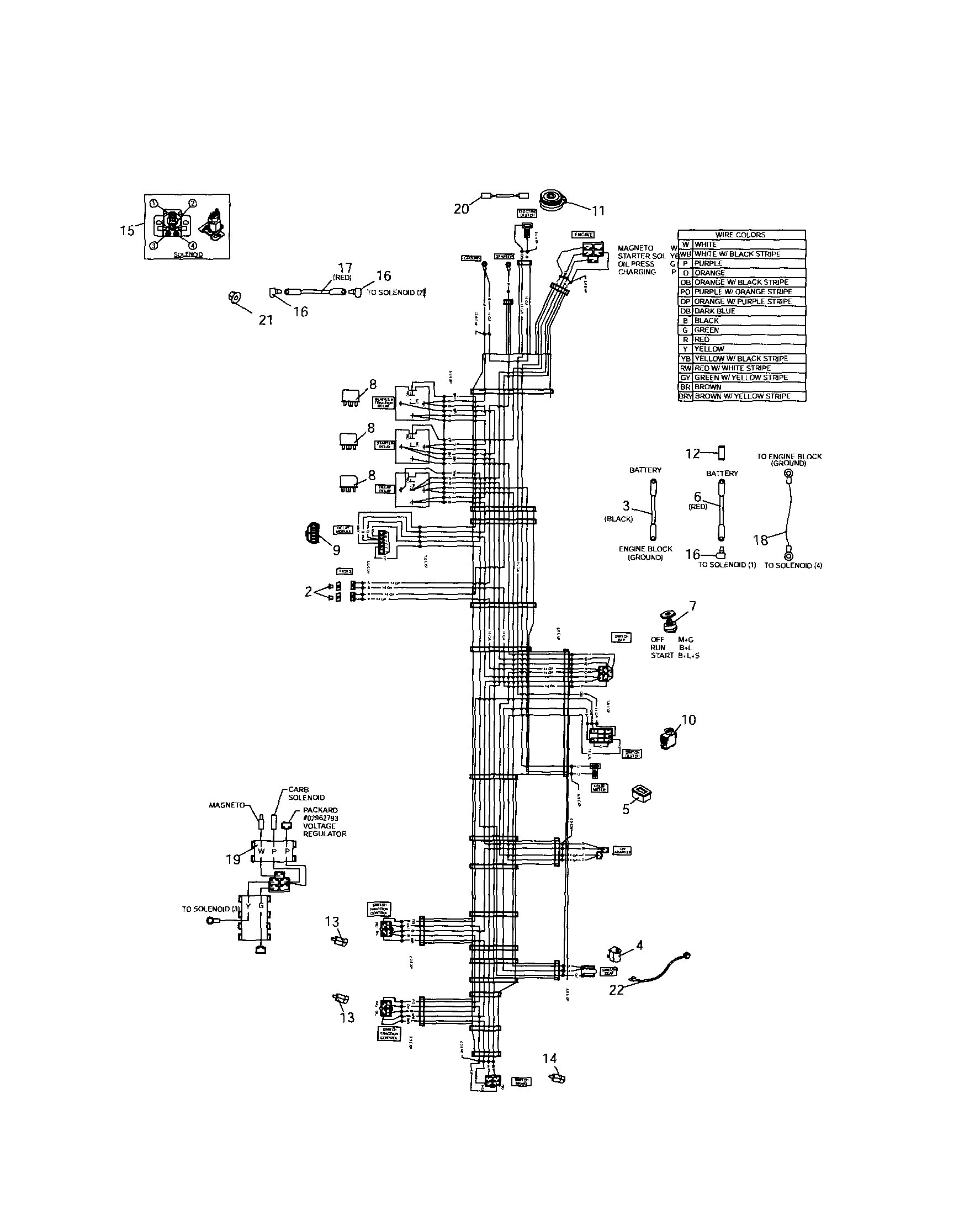 hight resolution of craftsman 12728877 wire harness diagram