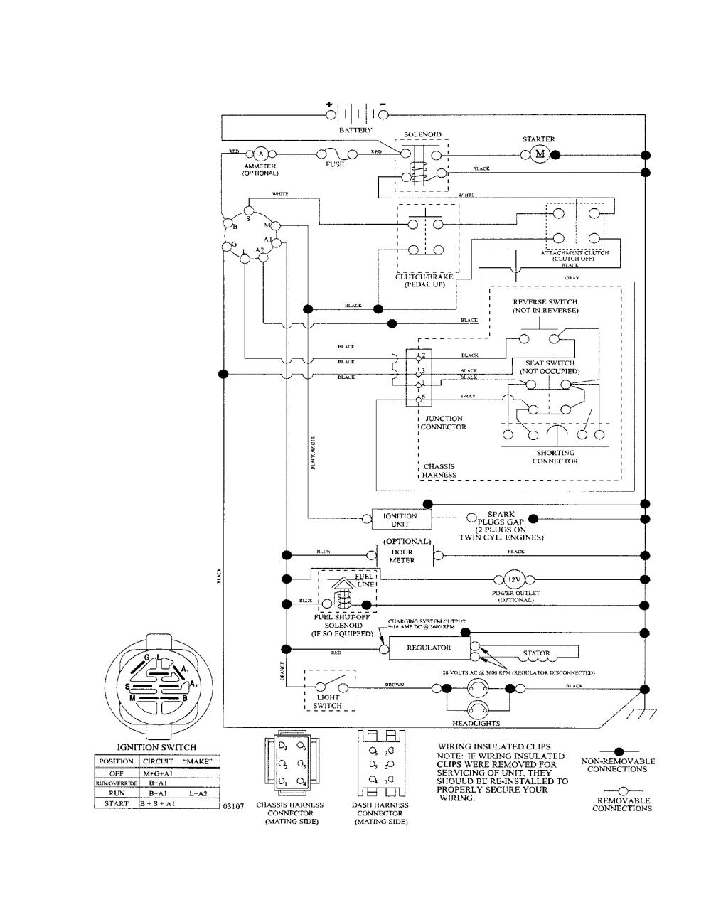 medium resolution of husqvarna wiring schematic wiring diagram review husqvarna wiring schematic wiring diagrams husqvarna riding mower wiring schematic