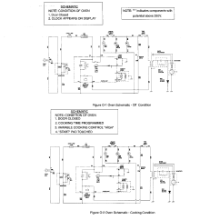 Electrolux Dryer Wiring Diagram 2000 Jeep Cherokee Radio Somurich