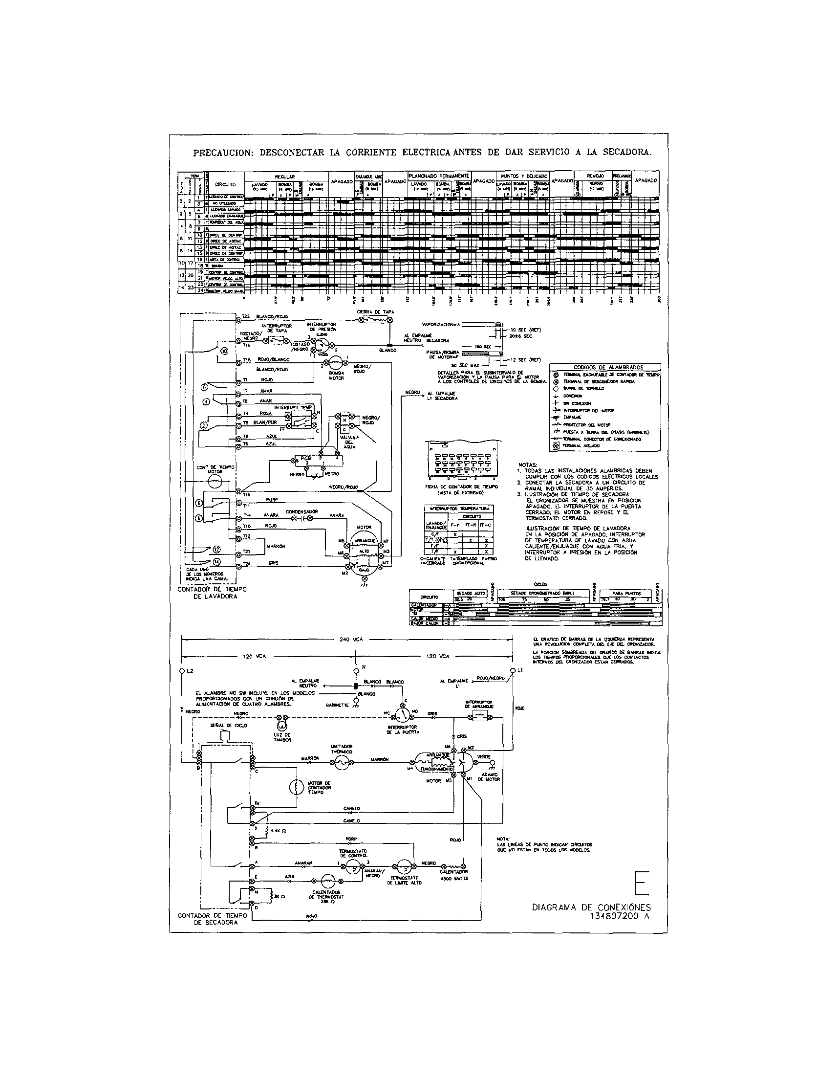 kenmore washer wiring diagram janitrol hpt18 60 thermostat laundry center diagrams get free image