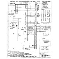 Electrolux Wiring Diagram Dolphin Gauges 301 Moved Permanently