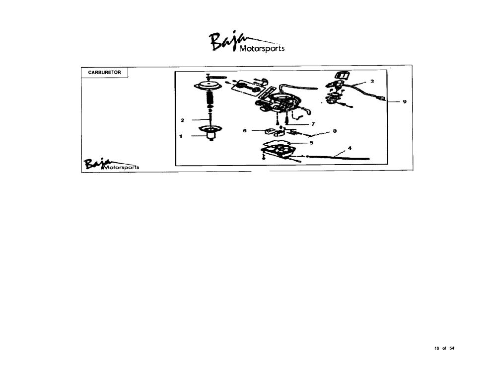 medium resolution of baja sc50 wiring diagram wiring diagram h8baja sc50 wiring harness wiring diagram baja 50 scooter battery