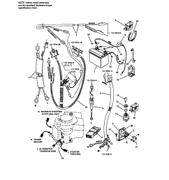 craftsman riding lawn mower diagram [ 1717 x 2217 Pixel ]