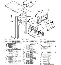 industrial trash compactor wiring diagram [ 1696 x 2200 Pixel ]