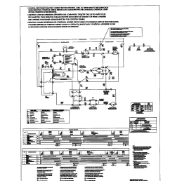 frigidaire dryer wiring instructions blog wiring diagram wiring diagram for frigidaire affinity dryer [ 1696 x 2200 Pixel ]