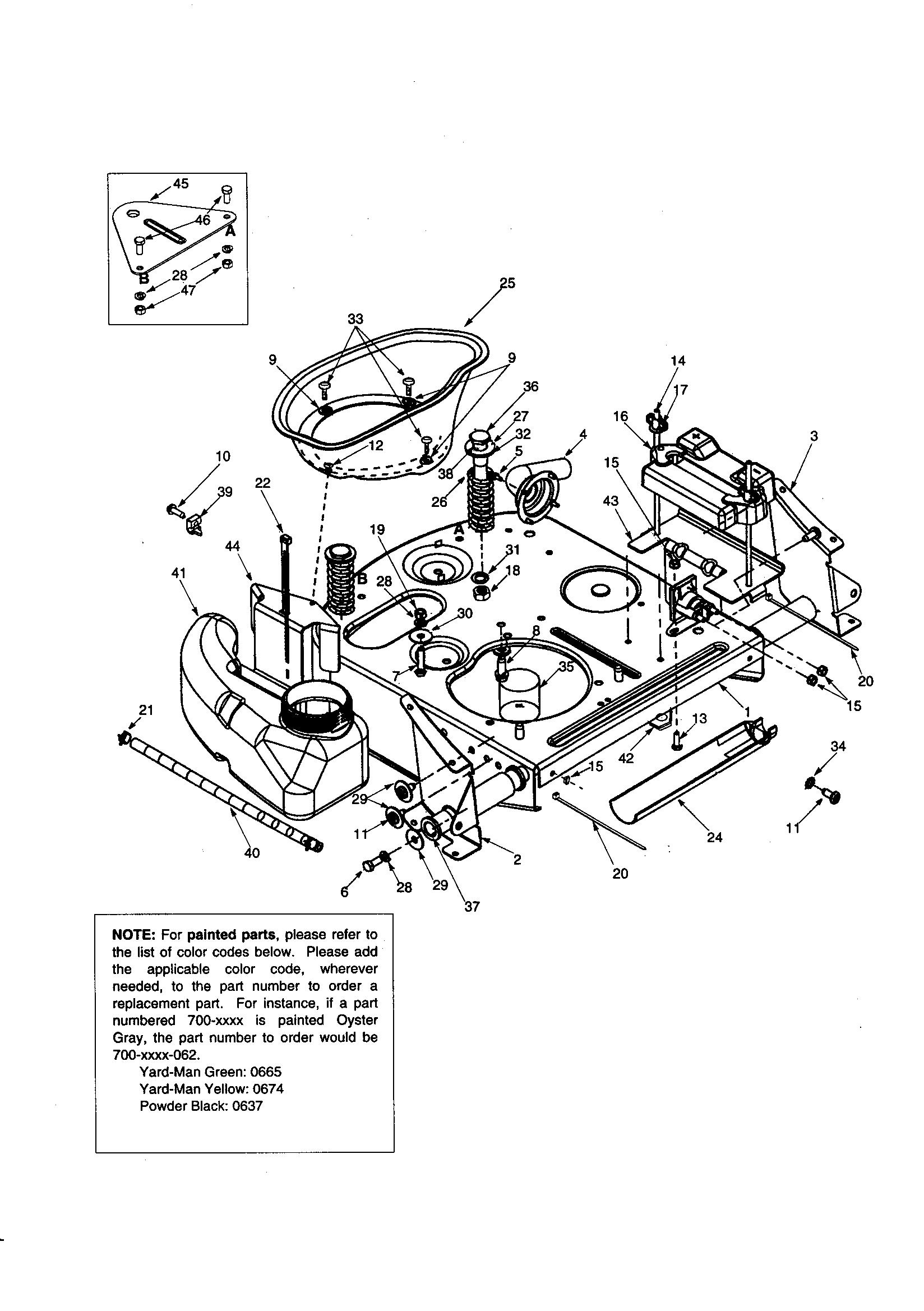 Yardman engine manual