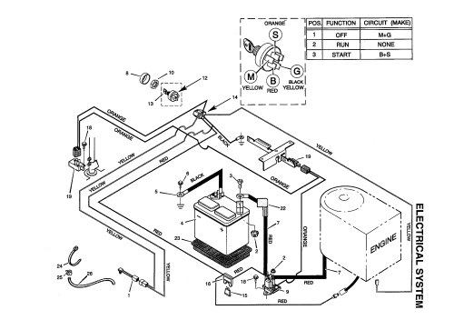 small resolution of with yanmar tractor wiring diagram also kohler engine wiring diagrams