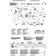 Frigidaire Affinity Dryer Wiring Diagram Prestolite 24 Volt Alternator