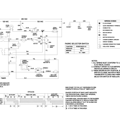 Frigidaire Wiring Diagram Freightliner Diagrams 301 Moved Permanently