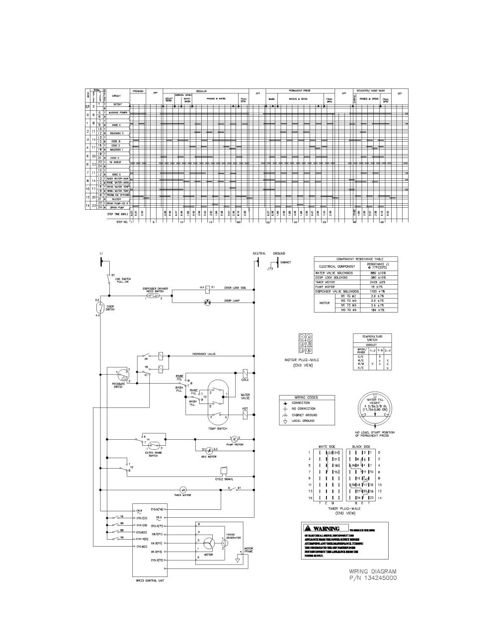 medium resolution of kenmore 41744102300 wiring diagram diagram