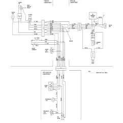 Sears Kenmore Refrigerator Wiring Diagram Dodge Ram 2500 301 Moved Permanently