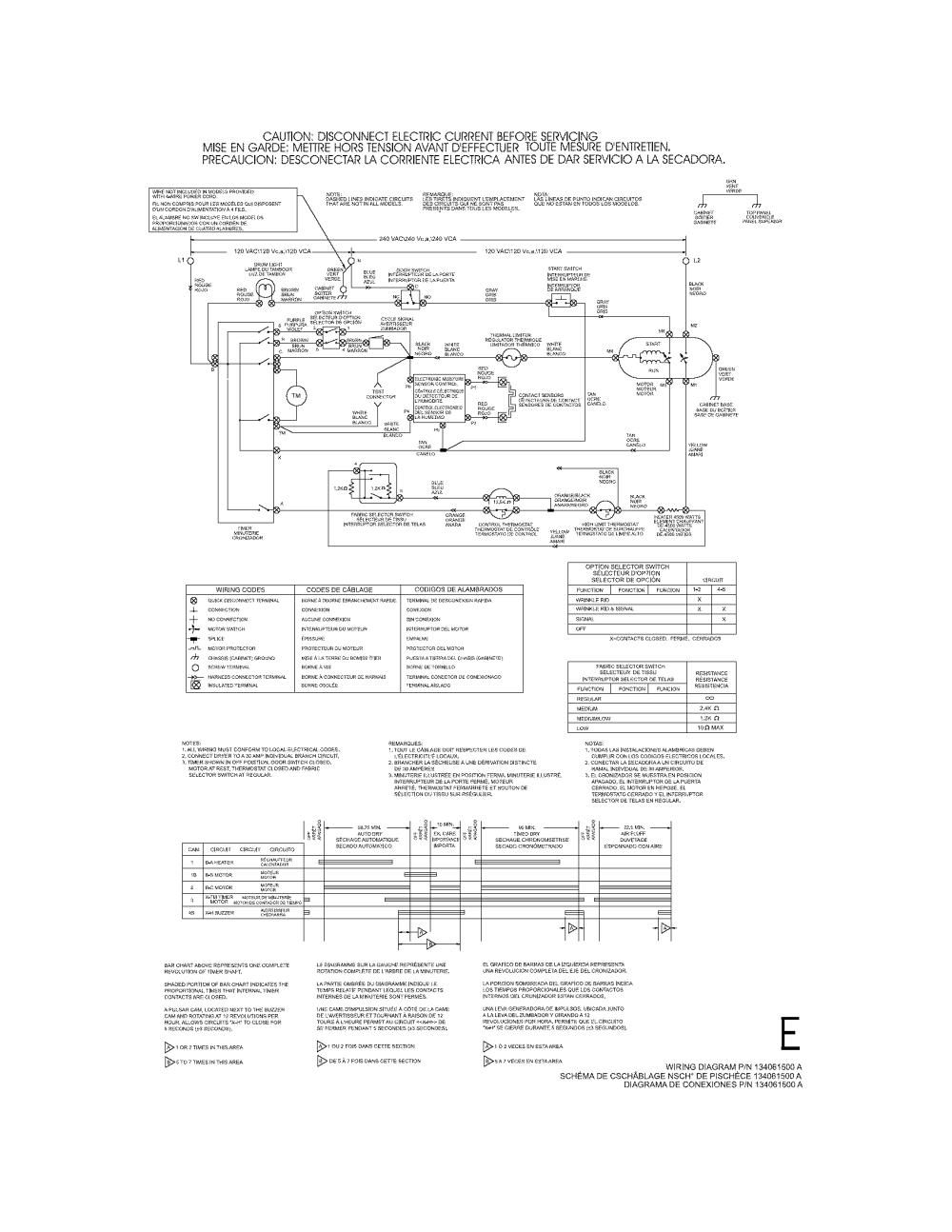 medium resolution of kenmore elite dryer wiring kenmore elite dryer wire diagram kenmore elite dryer wiring diagram kenmore elite