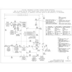 Frigidaire Affinity Dryer Wiring Diagram 2003 Ezgo Wire Filter