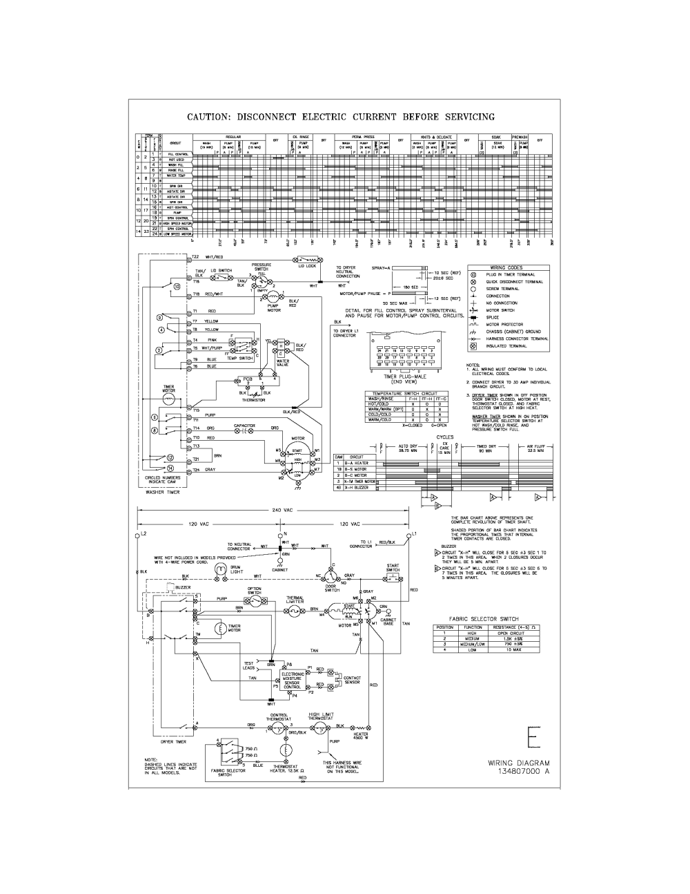medium resolution of kenmore dryer wiring diagram 41797912701