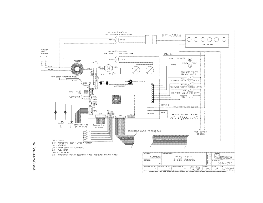 medium resolution of electrolux e24cm75gssa wiring diagram diagram