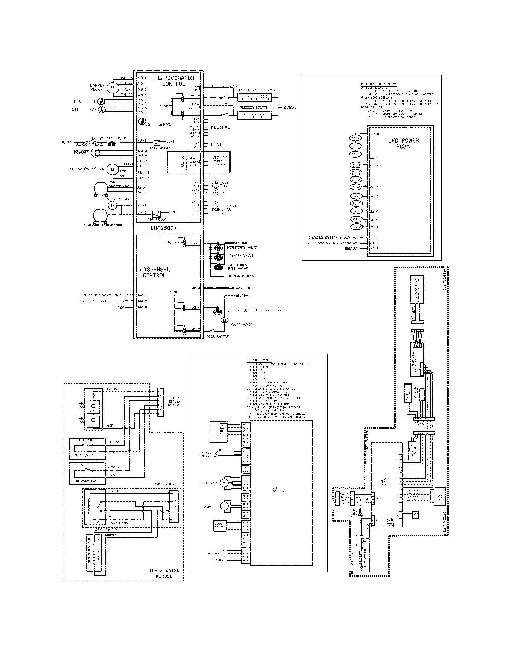electrolux double door refrigerator wiring diagram gmc safari vacuum library