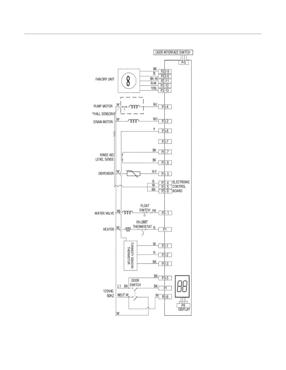 medium resolution of frigidaire fghd2465nw1a wiring diagram diagram