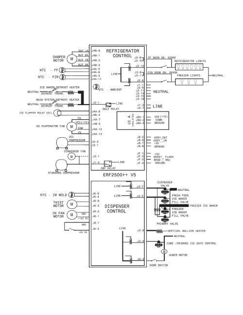 small resolution of kenmore 25370313214 wiring diagram diagram