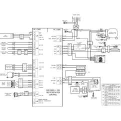 Electrolux Wiring Diagram On Vacuum Volvo V40 2100 Schematic Refrigerator Best Library Peavey Speaker Cabinet