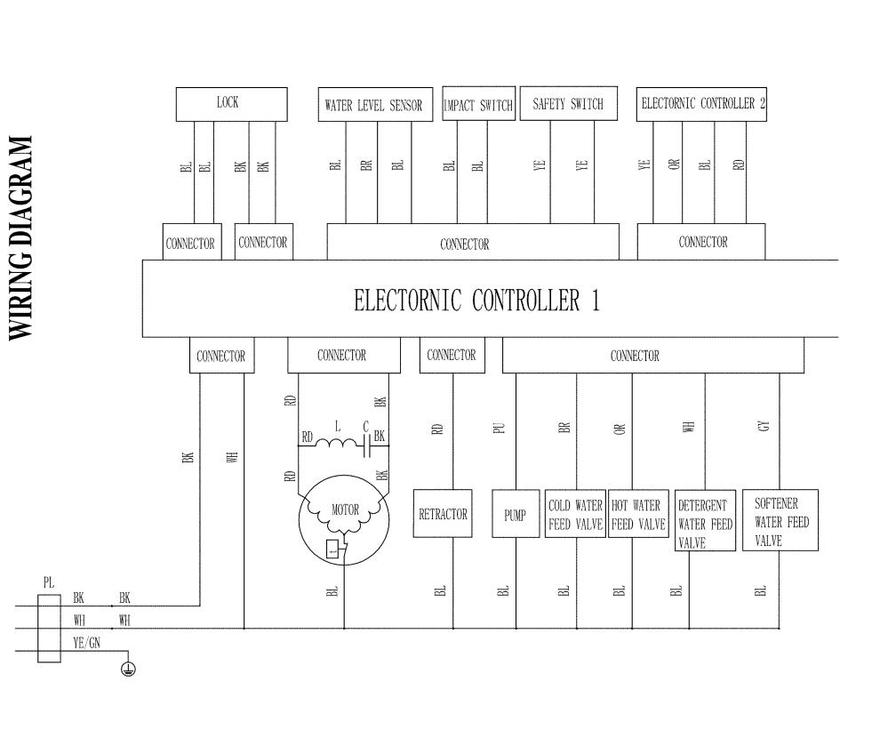 medium resolution of frigidaire fftw4120sw wiring diagram diagram