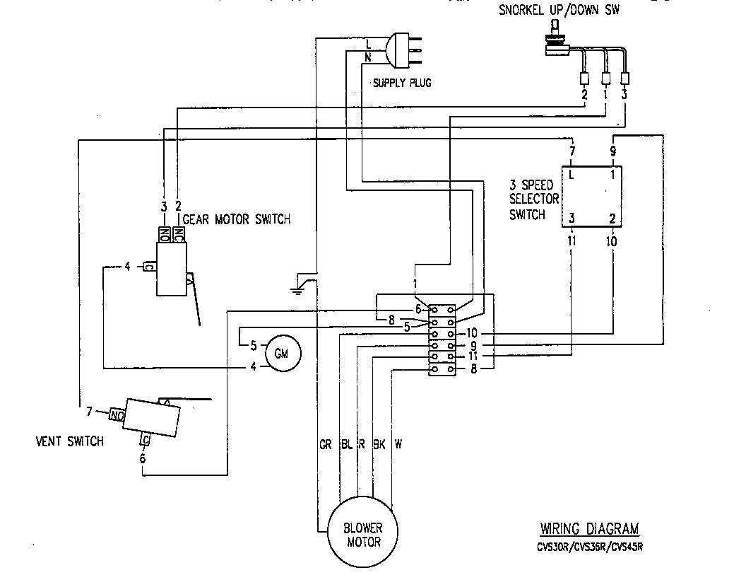 snorkel wiring diagram wiring free printable wiring diagrams