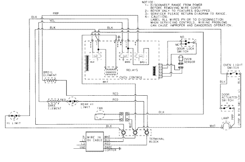 small resolution of magic chef wall oven wiring diagram