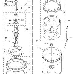 Speed Queen Dryer Wiring Diagram Basic Car Radio Huebsch Washer Kenmore