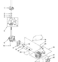 Admiral Washer Wiring Diagram - admiral washer motor wiring ... on
