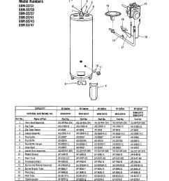 looking for rheem model 33831 gas water heater repair replacement parts  [ 1224 x 1584 Pixel ]
