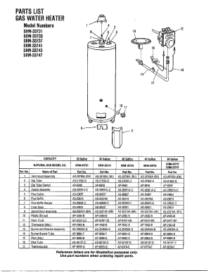GAS WATER HEATER Diagram & Parts List for Model 33831