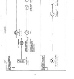 samsung microwave schematics get free image about wiring for sanyo refrigerator wiring diagram [ 1584 x 2448 Pixel ]