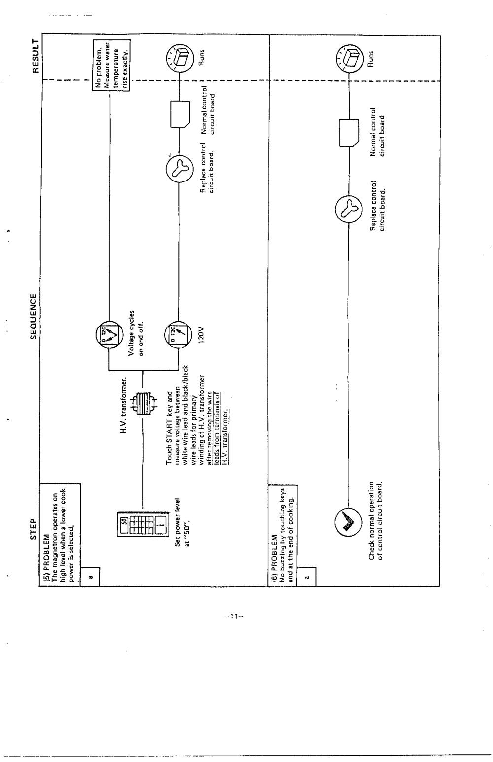 medium resolution of samsung microwave schematics get free image about wiring for sanyo refrigerator wiring diagram