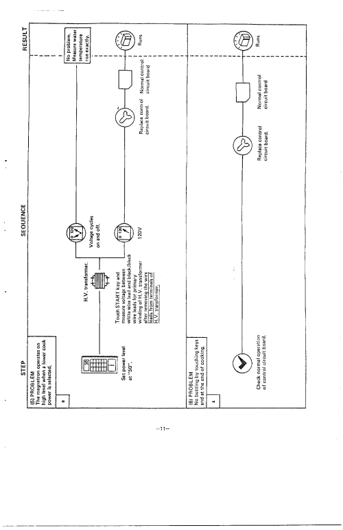 small resolution of samsung microwave schematics get free image about wiring for sanyo refrigerator wiring diagram