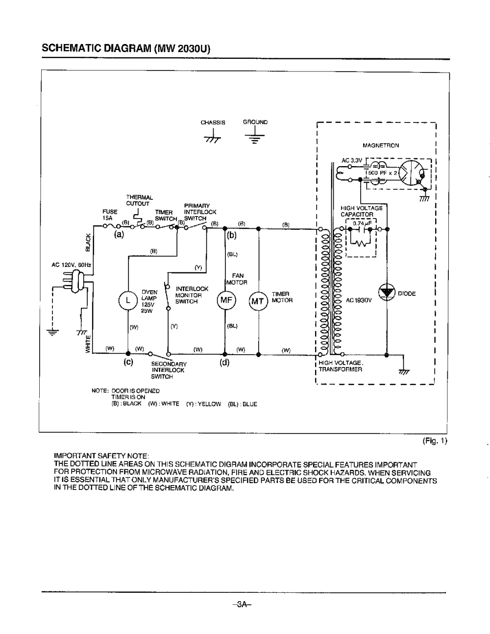 medium resolution of samsung microwave diagrams wiring diagram for you samsung window air conditioner wiring diagram samsung microwave wiring diagram