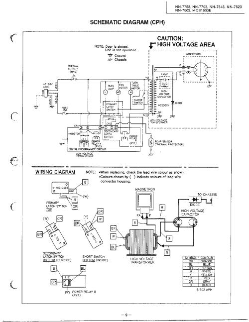 small resolution of panasonic panasonic microwave oven parts model nn 7753 sears panasonic microwave oven schematic diagram