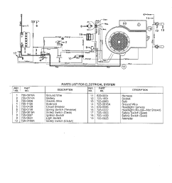 bolens riding lawn mower wiring diagram trusted wiring diagrams u2022 bolens tractor schematics bolens tractor [ 1224 x 1584 Pixel ]