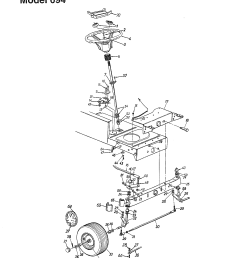 mtd riding mower diagram wiring diagram lyc mtd mower parts australia mtd mower diagram [ 2040 x 2640 Pixel ]
