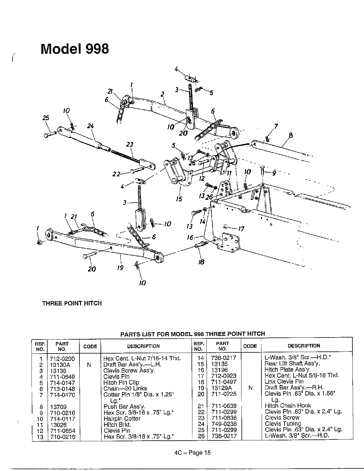 International 234 Tractor Wiring Diagram. Diagrams. Wiring