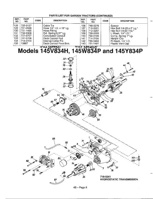 small resolution of mtd 3396805 hydrostatic transmission diagram