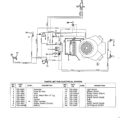Mtd Lawn Mower Belt Diagram 97 F150 Wiring Wire And Parts List For Riding Free