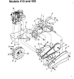tiller wiring diagram schema wiring diagram tiller wiring diagram source troy bilt  [ 1224 x 1584 Pixel ]