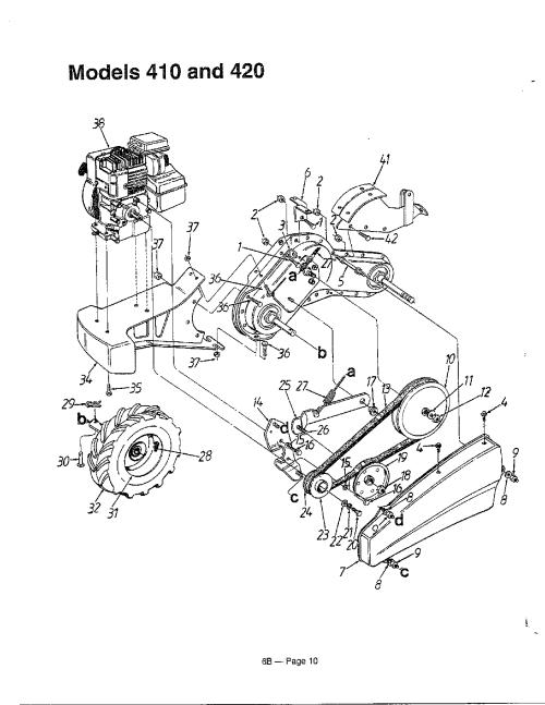 small resolution of tiller wiring diagram schema wiring diagram tiller wiring diagram source troy bilt