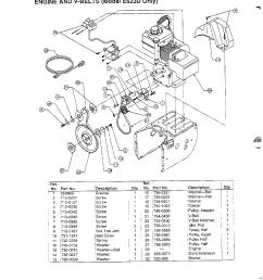 looking for mtd model 31ae6b3h401 gas snowblower repair diagram of yard man snowblower [ 1224 x 1584 Pixel ]