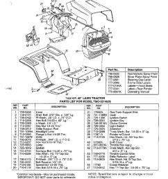 mtd model 3214509 lawn tractor genuine parts rh searspartsdirect com toro lawn mower wiring diagram craftsman [ 1224 x 1584 Pixel ]