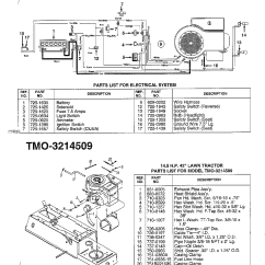 Wiring Diagram For Tractor Ignition Switch Miller Welder Mtd Genuine Parts Harness