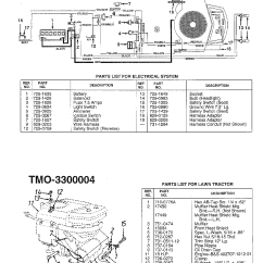 Mtd Wiring Diagram 07 Ford F150 5 4 301 Moved Permanently